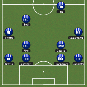 italy451 Lone Striker Formations
