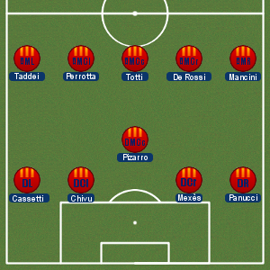 If we say Roma did play a 4-6-0, this is more the shape they played, with the central player, Totti, playing in the most advanced and attacking role.