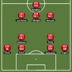 wenger4231narrow Lost in translation – how do football formations play out in FML?