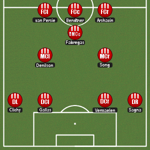 wenger433 Lost in translation – how do football formations play out in FML?